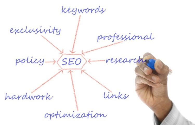 keyword research for seo singapore